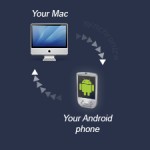 Sincronizar tu Mac Con tu dispositivo Android.