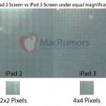iPad 3 poseerá pantalla retina