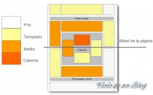 Mapeo Zonas Calientes Google Adsense